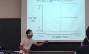 NPOのポジショニングについての説明